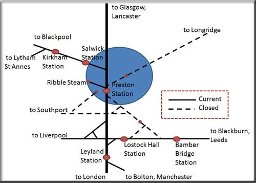 map of railways around Preston